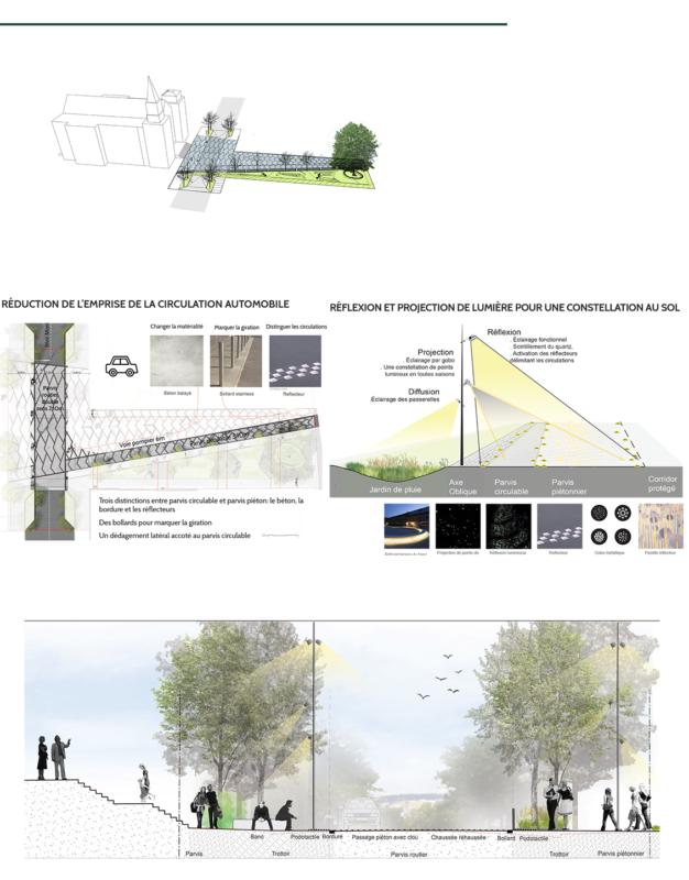 delphine-dalencon-parvi-biencourt-rendu-plan-amenagement-urbain-3